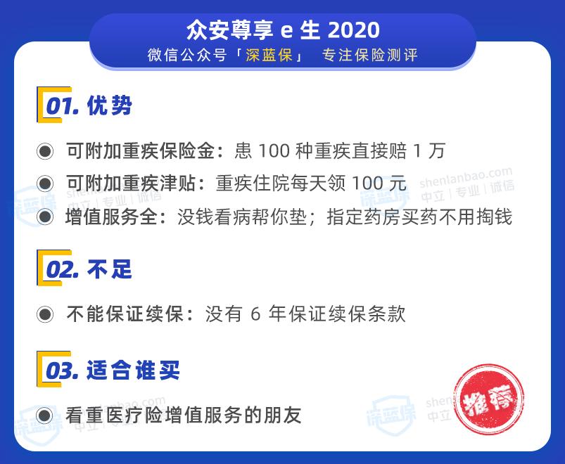 1众安尊享 e 生 2020.png