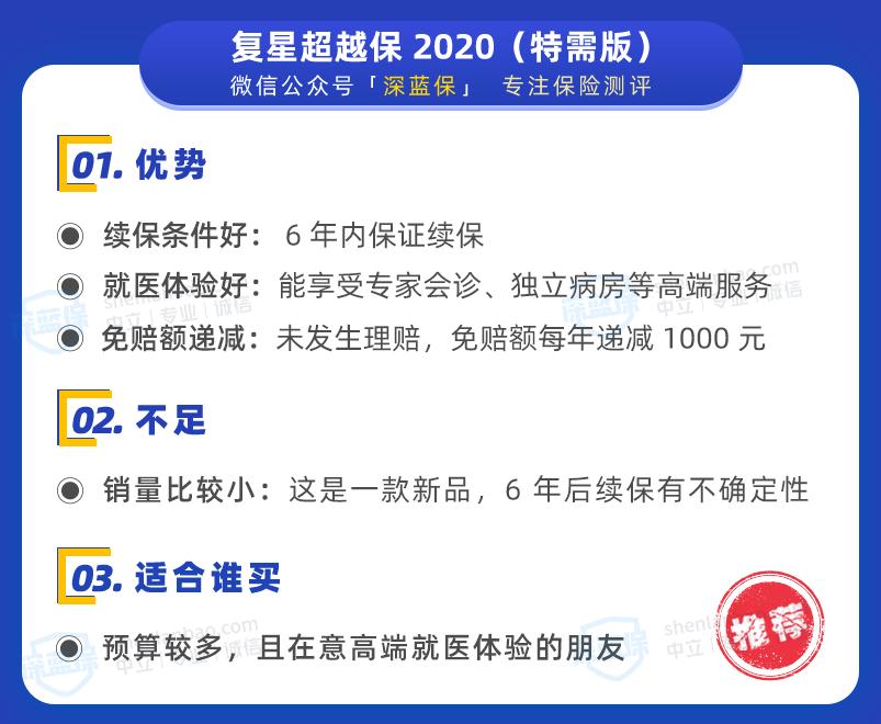 3复星超越保 2020(特需版).png