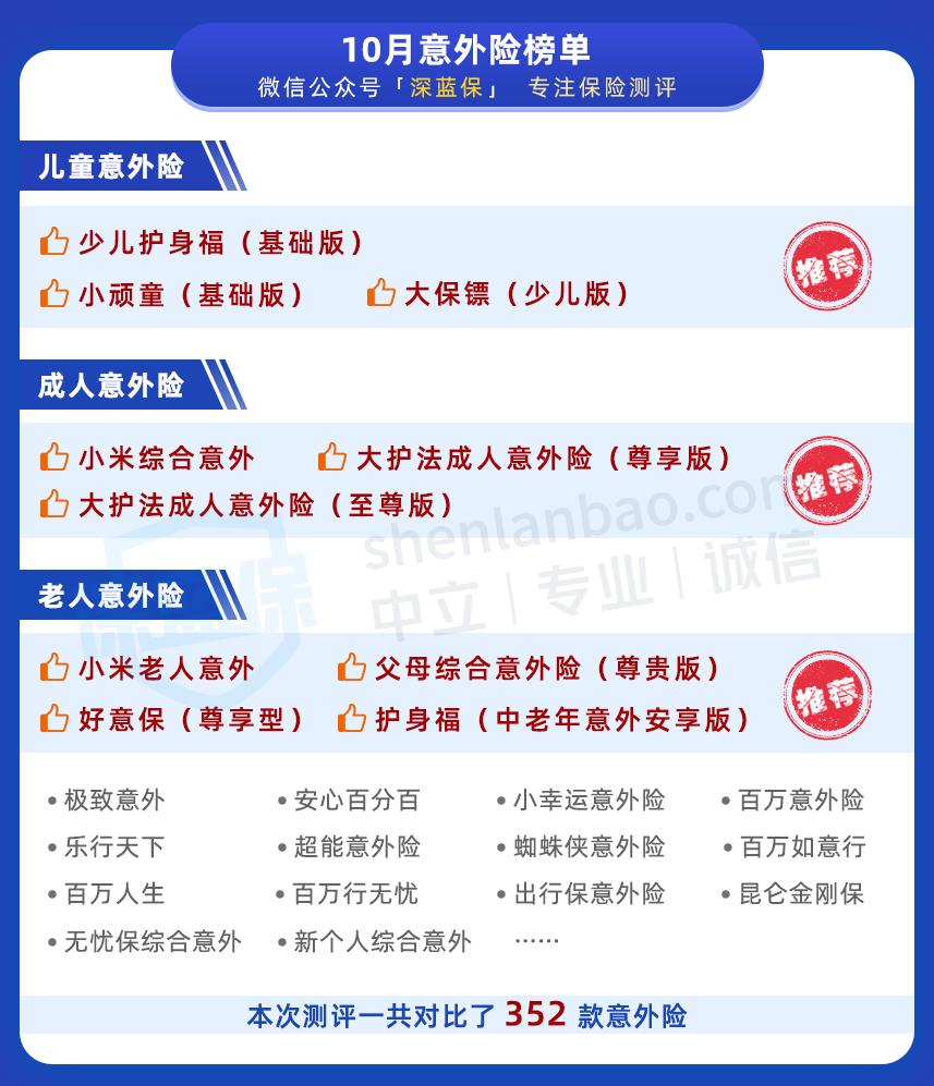 10月意外险榜单首图.png